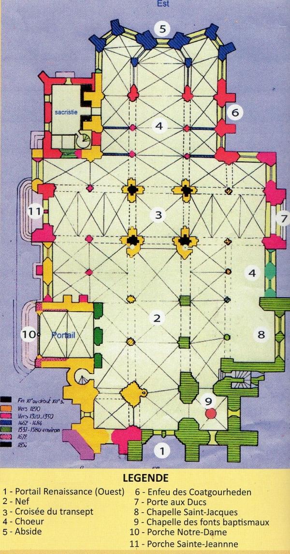 Plan au sol basilique